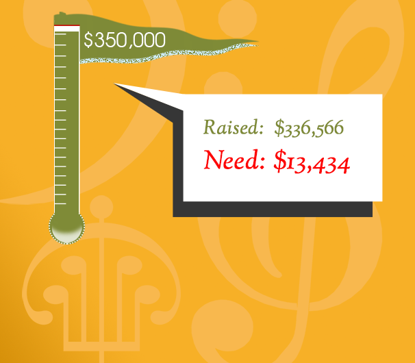 Fundraising Thermometer - Need: $13,434!